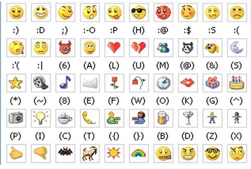 Le emoticon di Microsoft Messenger