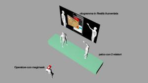 Schema della soluzione di realtà aumentata di un convegno, realizzata con magimask