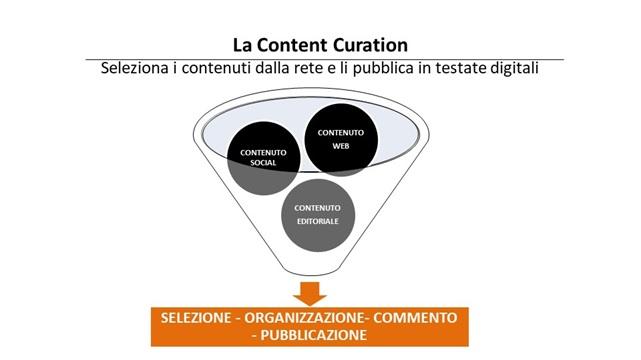 content curation mediazione culturale digitale